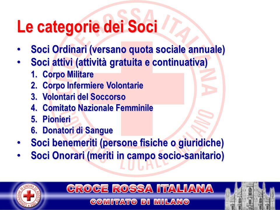Le categorie dei Soci Soci Ordinari (versano quota sociale annuale) Soci Ordinari (versano quota sociale annuale) Soci attivi (attività gratuita e con