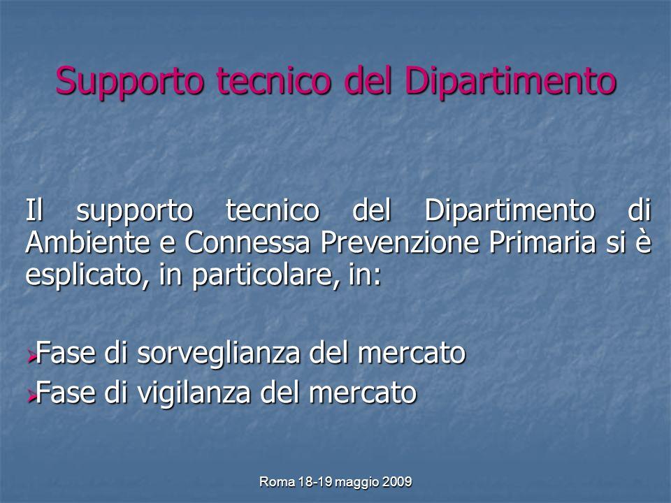Roma 18-19 maggio 2009 Supporto tecnico del Dipartimento Il supporto tecnico del Dipartimento di Ambiente e Connessa Prevenzione Primaria si è esplicato, in particolare, in: Fase di sorveglianza del mercato Fase di sorveglianza del mercato Fase di vigilanza del mercato Fase di vigilanza del mercato