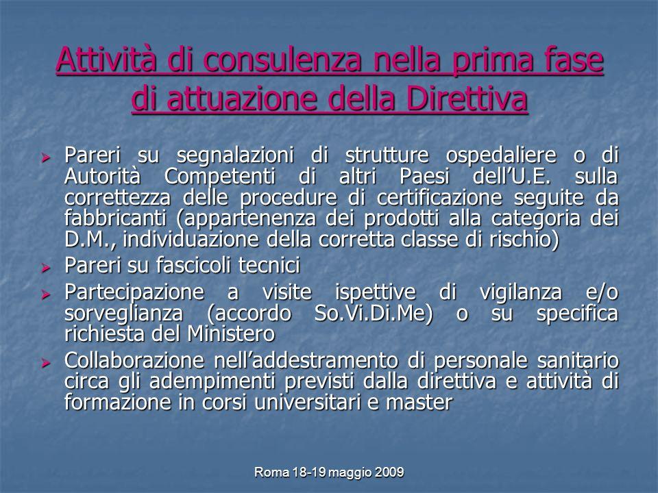 Roma 18-19 maggio 2009 Attività di consulenza nella prima fase di attuazione della Direttiva Pareri su segnalazioni di strutture ospedaliere o di Autorità Competenti di altri Paesi dellU.E.