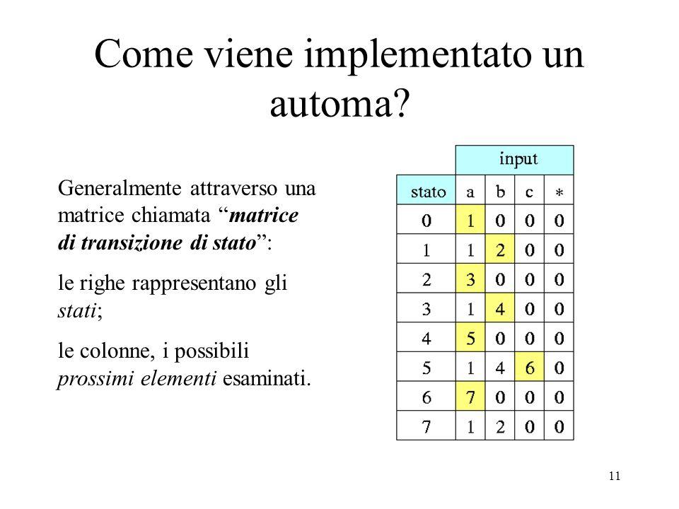 11 Come viene implementato un automa? Generalmente attraverso una matrice chiamata matrice di transizione di stato: le righe rappresentano gli stati;