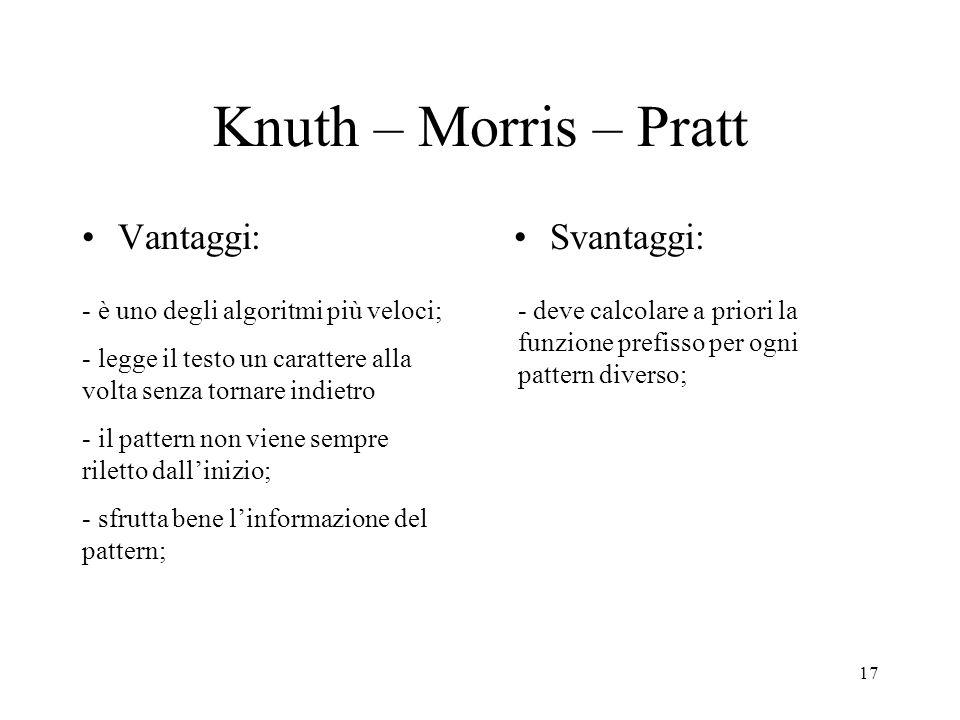17 Knuth – Morris – Pratt Vantaggi:Svantaggi: - è uno degli algoritmi più veloci; - legge il testo un carattere alla volta senza tornare indietro - il