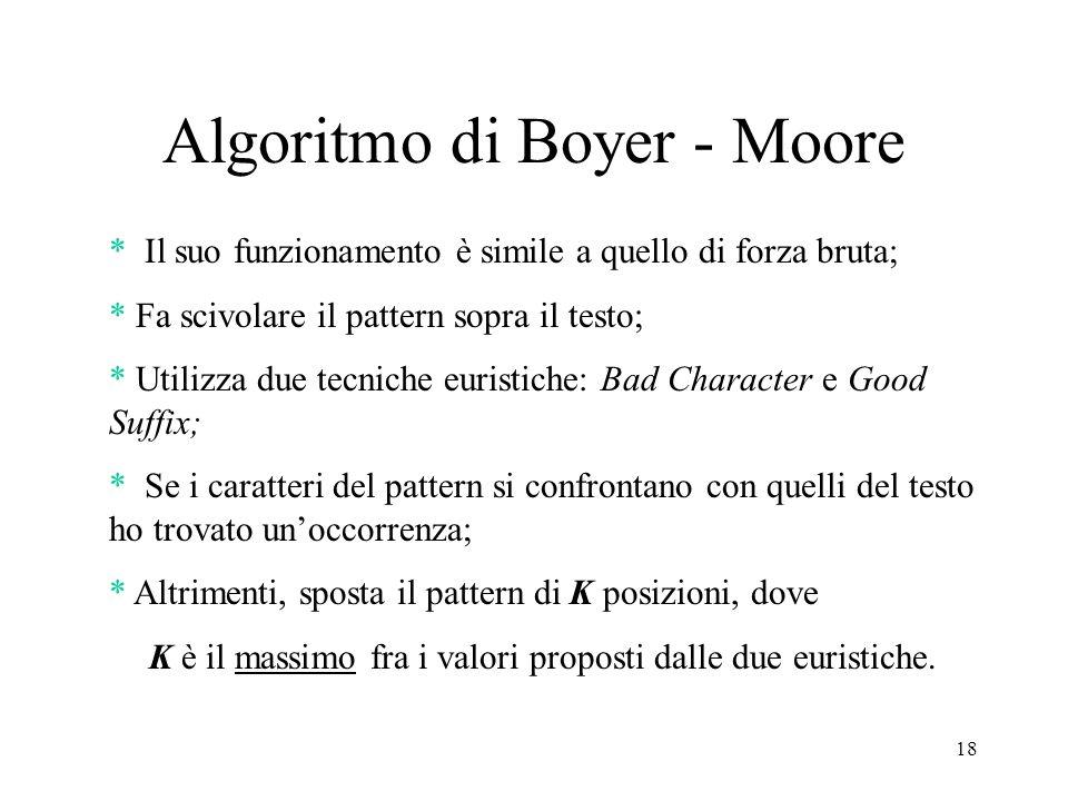 18 Algoritmo di Boyer - Moore * Il suo funzionamento è simile a quello di forza bruta; * Fa scivolare il pattern sopra il testo; * Utilizza due tecnic