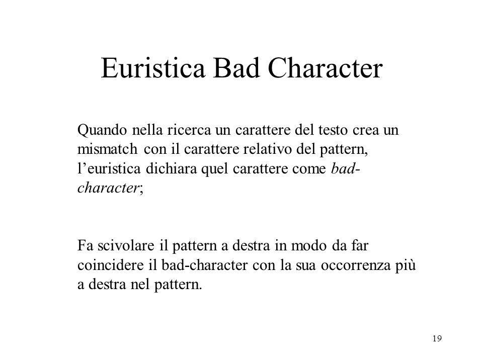 19 Euristica Bad Character Quando nella ricerca un carattere del testo crea un mismatch con il carattere relativo del pattern, leuristica dichiara que