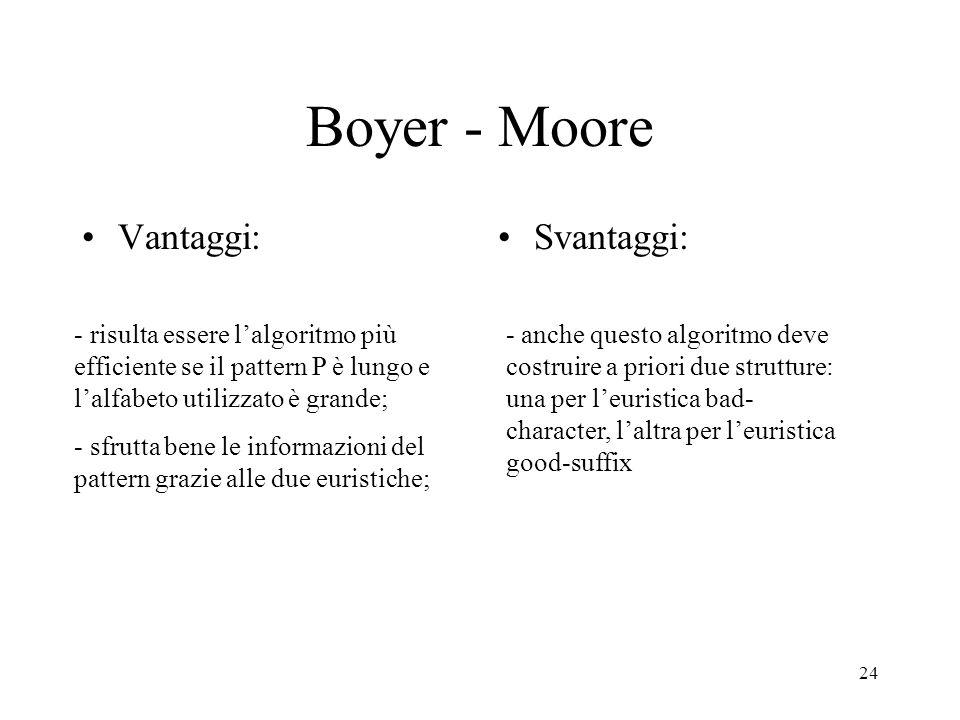 24 Boyer - Moore Vantaggi:Svantaggi: - risulta essere lalgoritmo più efficiente se il pattern P è lungo e lalfabeto utilizzato è grande; - sfrutta ben