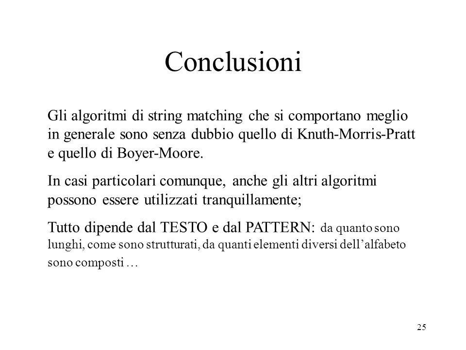25 Conclusioni Gli algoritmi di string matching che si comportano meglio in generale sono senza dubbio quello di Knuth-Morris-Pratt e quello di Boyer-
