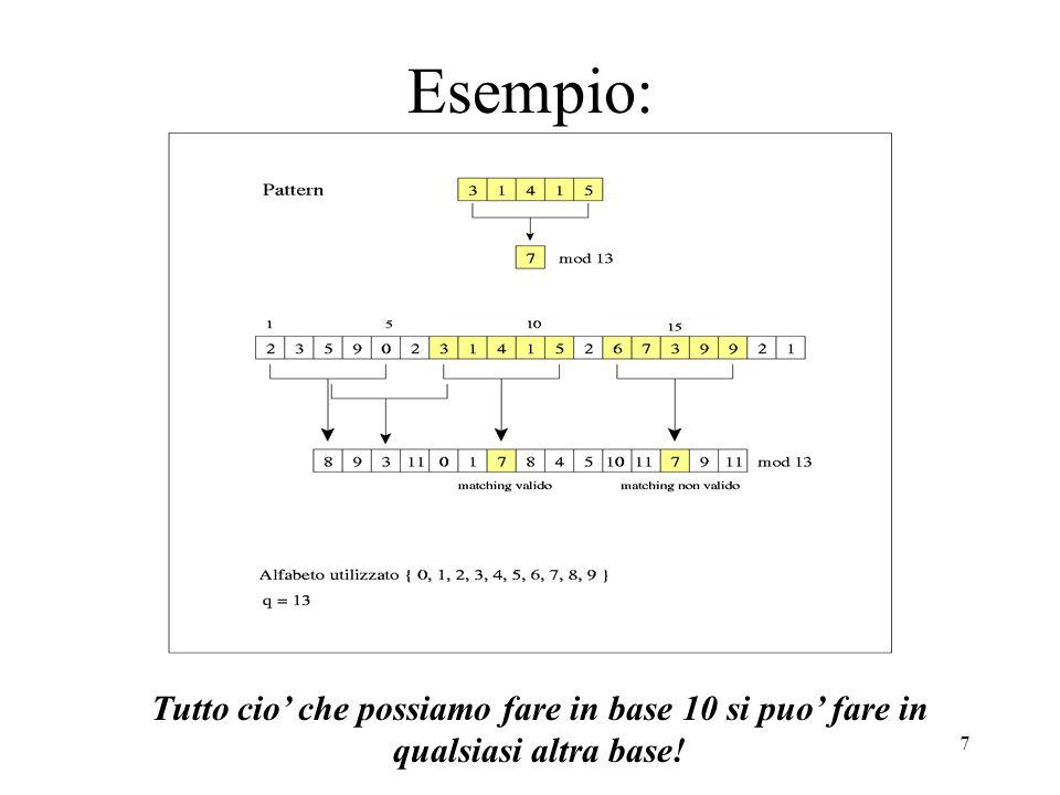 18 Algoritmo di Boyer - Moore * Il suo funzionamento è simile a quello di forza bruta; * Fa scivolare il pattern sopra il testo; * Utilizza due tecniche euristiche: Bad Character e Good Suffix; * Se i caratteri del pattern si confrontano con quelli del testo ho trovato unoccorrenza; * Altrimenti, sposta il pattern di K posizioni, dove K è il massimo fra i valori proposti dalle due euristiche.