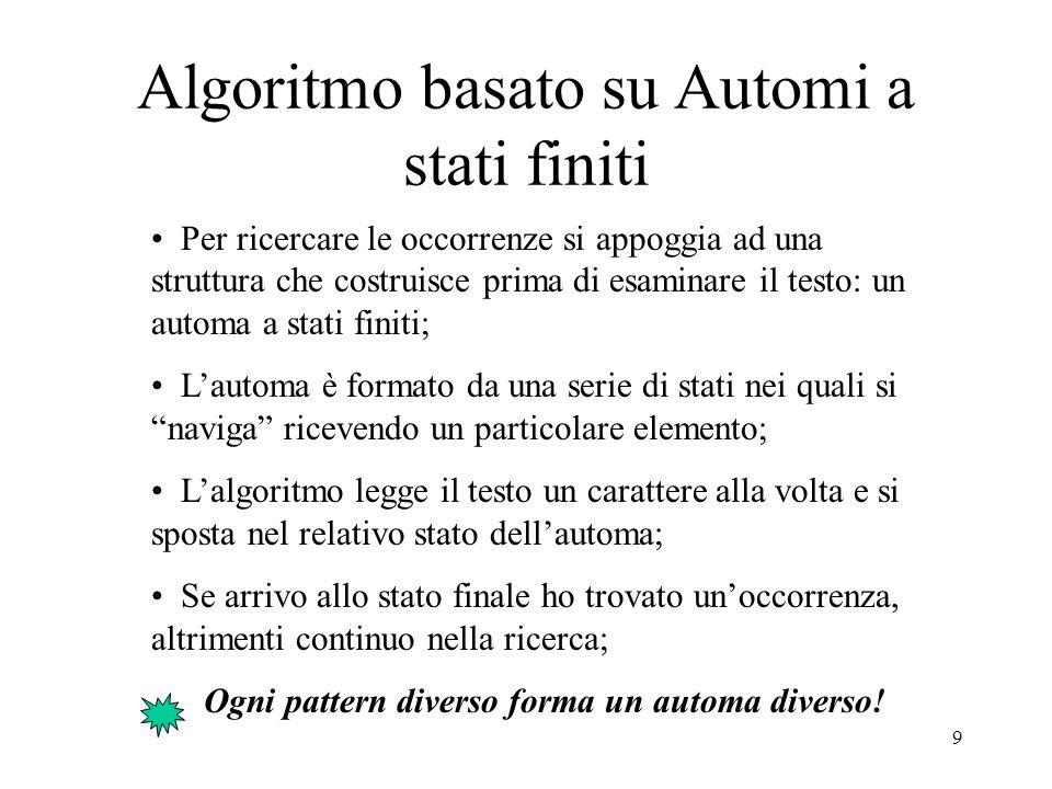 9 Algoritmo basato su Automi a stati finiti Per ricercare le occorrenze si appoggia ad una struttura che costruisce prima di esaminare il testo: un au