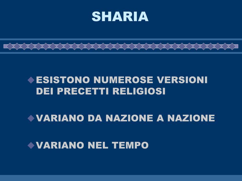 SHARIA ESISTONO NUMEROSE VERSIONI DEI PRECETTI RELIGIOSI VARIANO DA NAZIONE A NAZIONE VARIANO NEL TEMPO