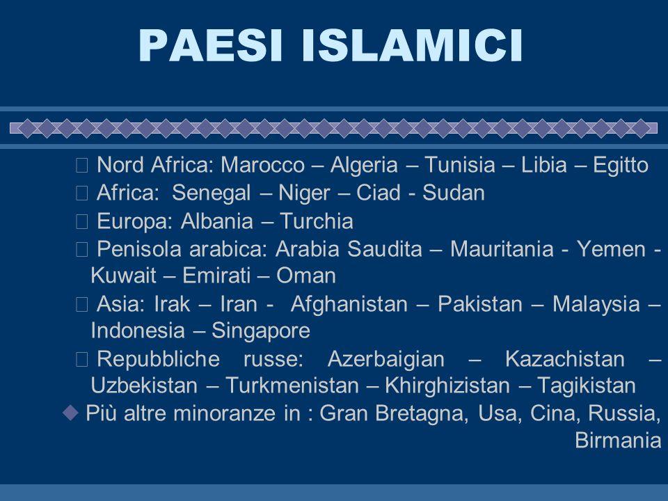 PAESI ISLAMICI  Nord Africa: Marocco – Algeria – Tunisia – Libia – Egitto  Africa: Senegal – Niger – Ciad - Sudan  Europa: Albania – Turchia  Peni