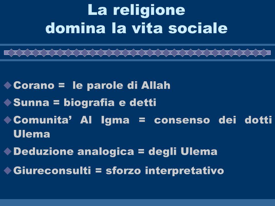 La religione domina la vita sociale Corano = le parole di Allah Sunna = biografia e detti Comunita Al Igma = consenso dei dotti Ulema Deduzione analog