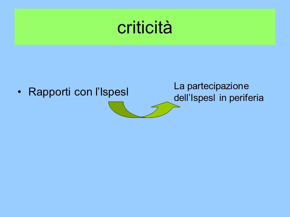 criticità Rapporti con lIspesl La partecipazione dellIspesl in periferia