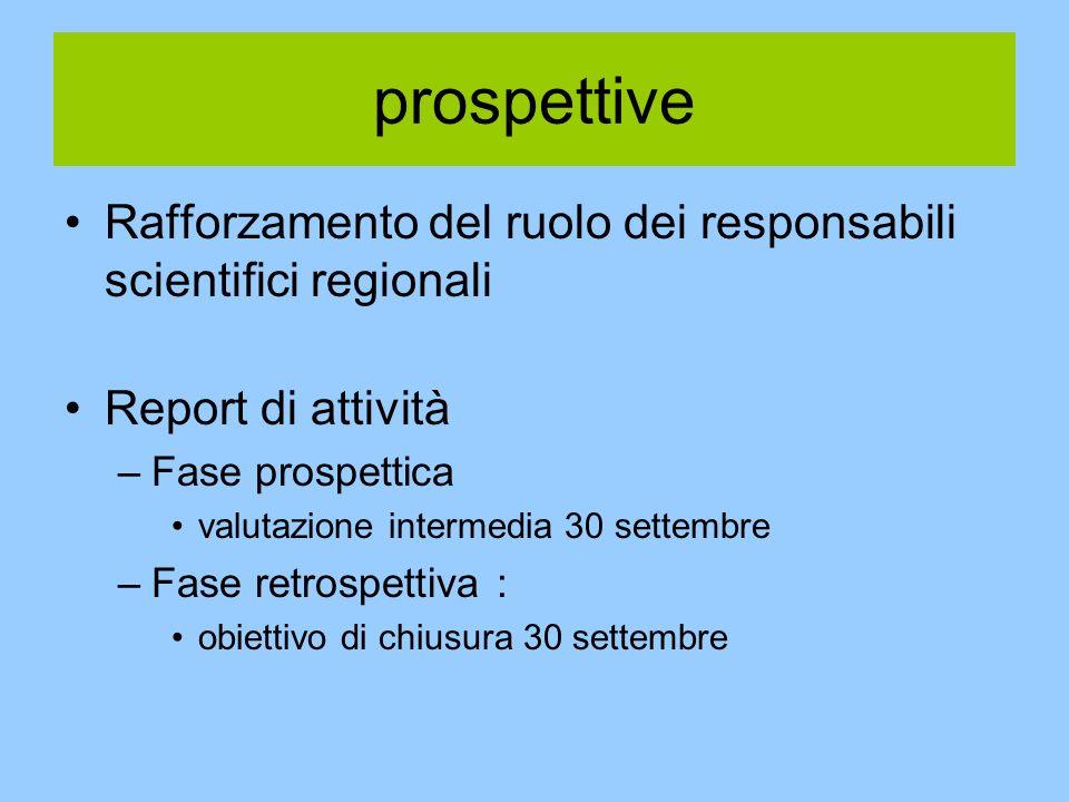 prospettive Rafforzamento del ruolo dei responsabili scientifici regionali Report di attività –Fase prospettica valutazione intermedia 30 settembre –Fase retrospettiva : obiettivo di chiusura 30 settembre