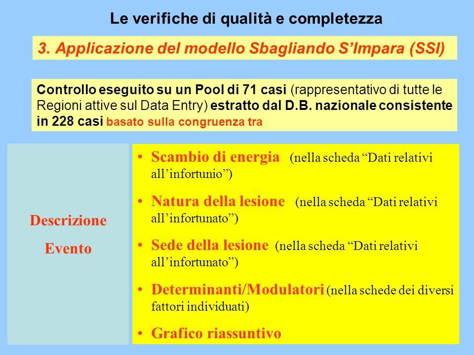 Le verifiche di qualità e completezza Controllo eseguito su un Pool di 71 casi (rappresentativo di tutte le Regioni attive sul Data Entry) estratto dal D.B.