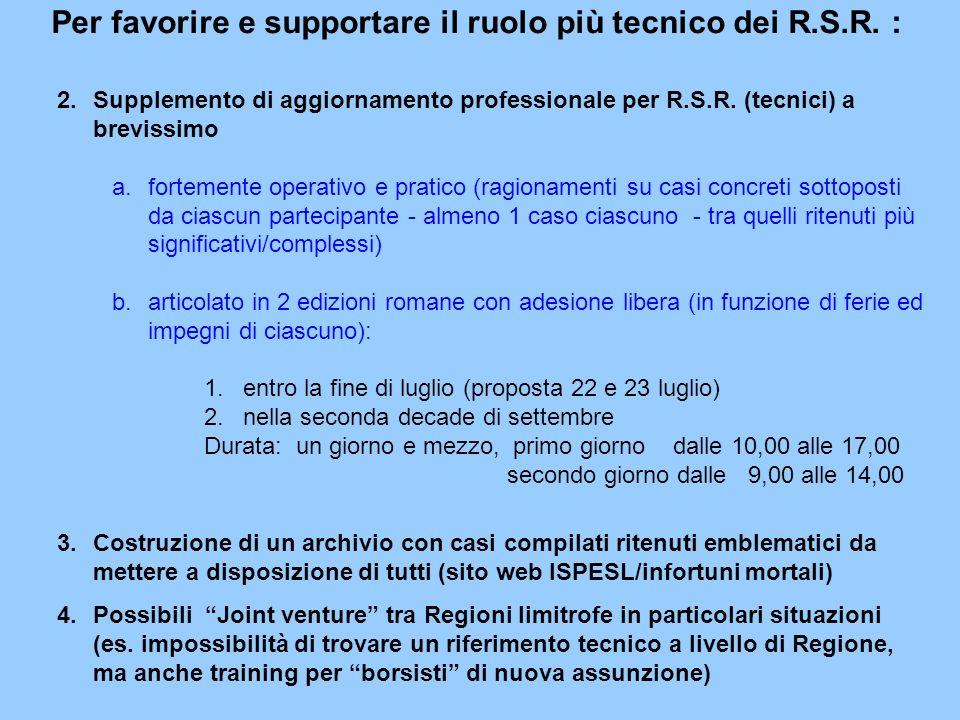 2.Supplemento di aggiornamento professionale per R.S.R.