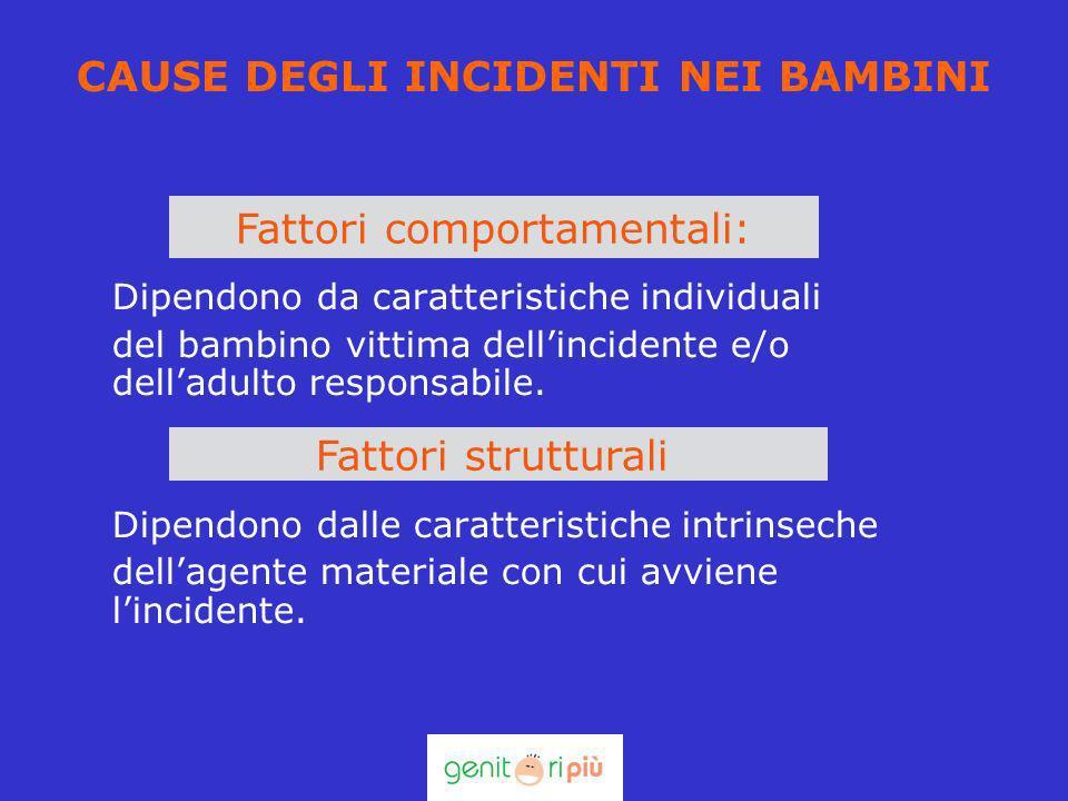 CAUSE DEGLI INCIDENTI NEI BAMBINI Dipendono da caratteristiche individuali del bambino vittima dellincidente e/o delladulto responsabile. Dipendono da