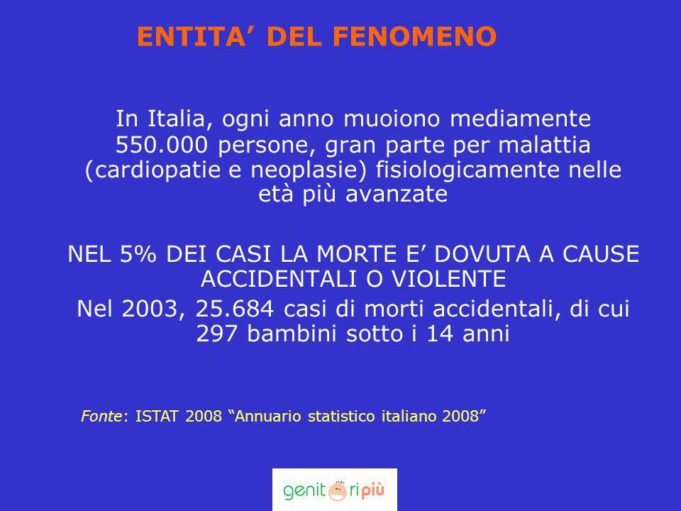ENTITA DEL FENOMENO In Italia, ogni anno muoiono mediamente 550.000 persone, gran parte per malattia (cardiopatie e neoplasie) fisiologicamente nelle