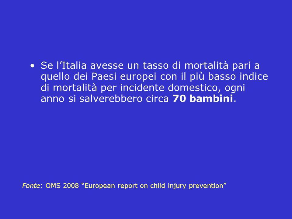 Se lItalia avesse un tasso di mortalità pari a quello dei Paesi europei con il più basso indice di mortalità per incidente domestico, ogni anno si sal
