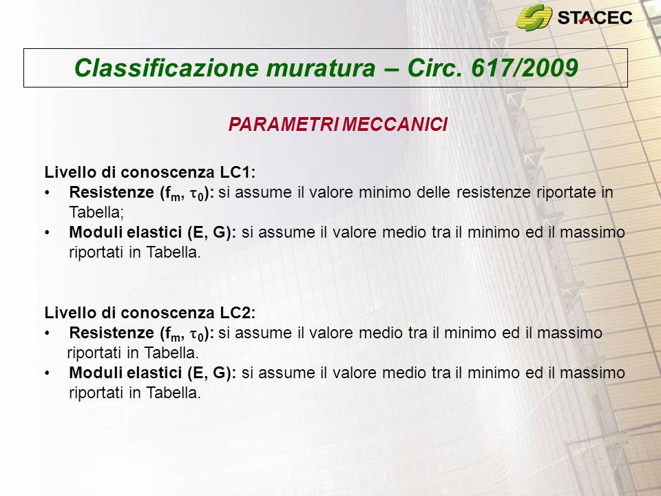 Classificazione muratura – Circ. 617/2009 PARAMETRI MECCANICI Livello di conoscenza LC1: Resistenze (f m, 0 ): si assume il valore minimo delle resist