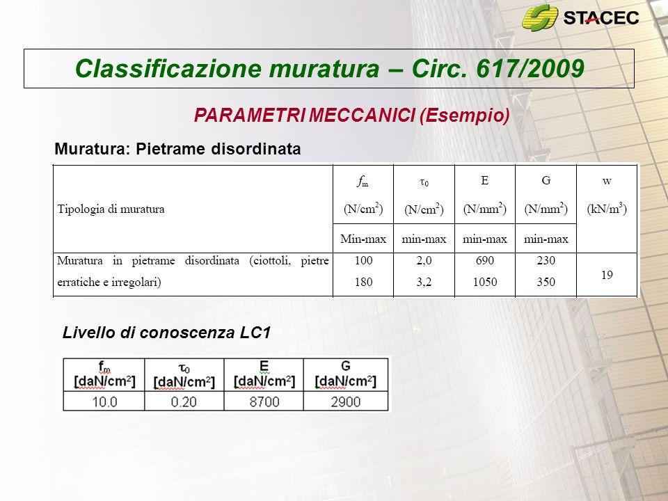 Classificazione muratura – Circ. 617/2009 PARAMETRI MECCANICI (Esempio) Muratura: Pietrame disordinata Livello di conoscenza LC1