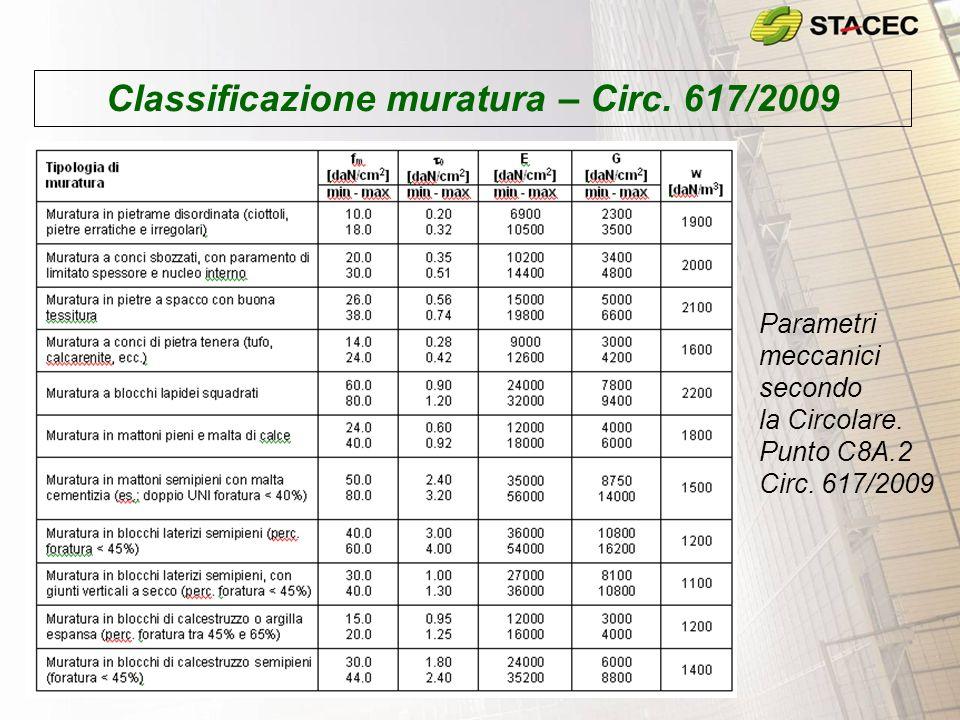 Classificazione muratura – Circ. 617/2009 Parametri meccanici secondo la Circolare. Punto C8A.2 Circ. 617/2009