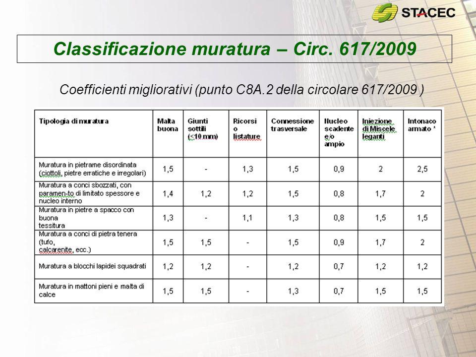 Classificazione muratura – Circ. 617/2009 Coefficienti migliorativi (punto C8A.2 della circolare 617/2009 )