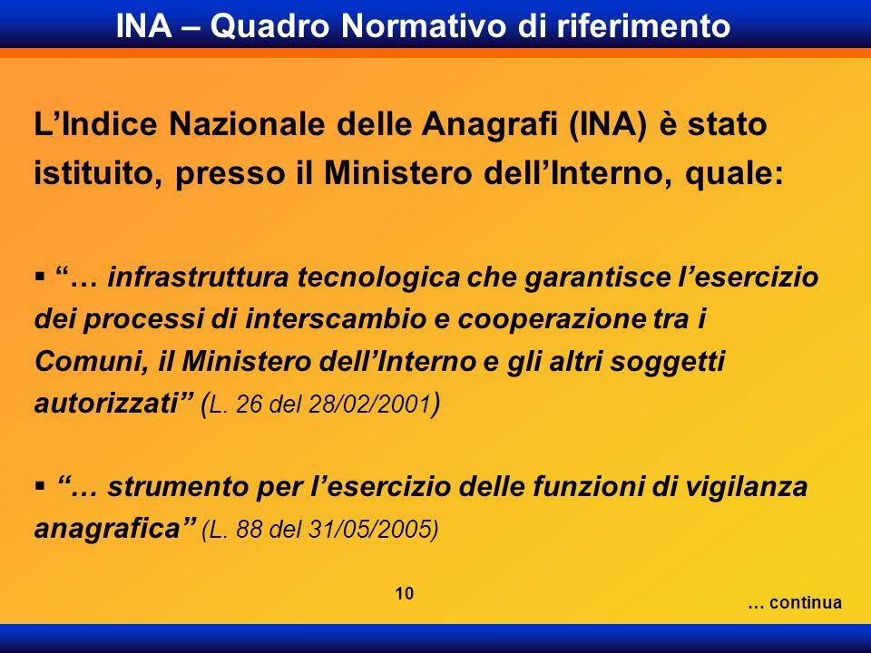 INA – Quadro Normativo di riferimento LIndice Nazionale delle Anagrafi (INA) è stato istituito, presso il Ministero dellInterno, quale: … infrastruttu