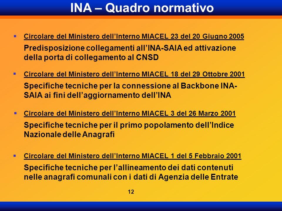 Circolare del Ministero dellInterno MIACEL 23 del 20 Giugno 2005 Predisposizione collegamenti allINA-SAIA ed attivazione della porta di collegamento a