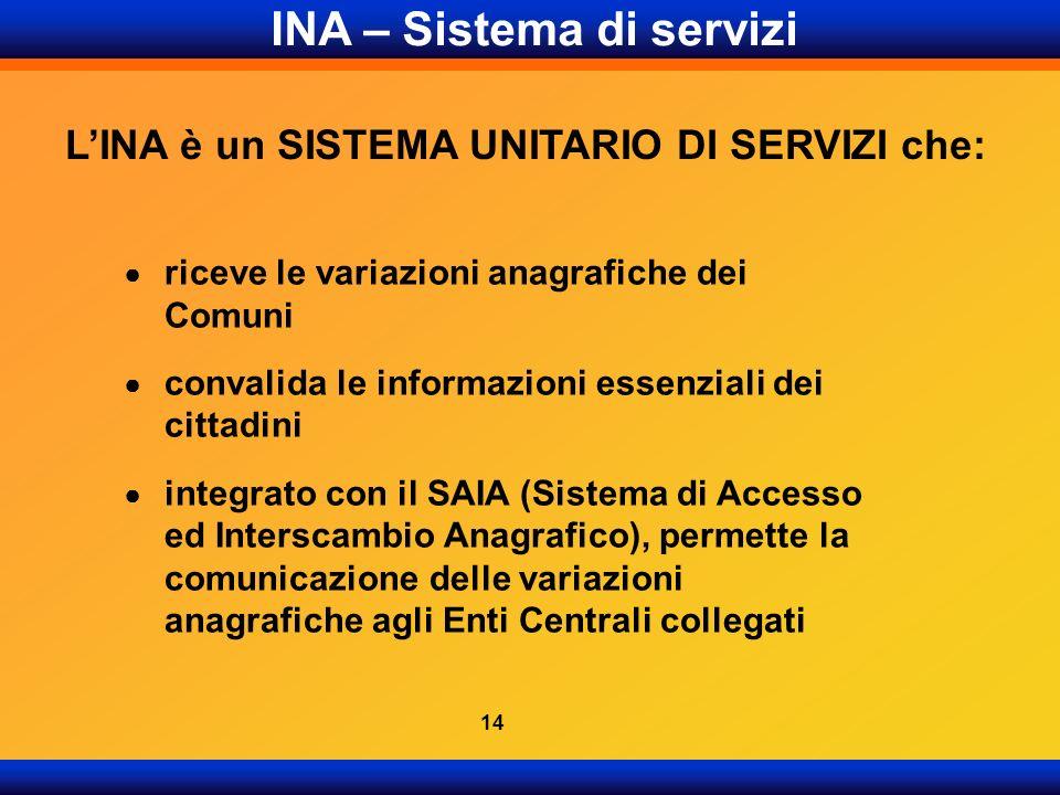 INA – Sistema di servizi LINA è un SISTEMA UNITARIO DI SERVIZI che: riceve le variazioni anagrafiche dei Comuni convalida le informazioni essenziali d