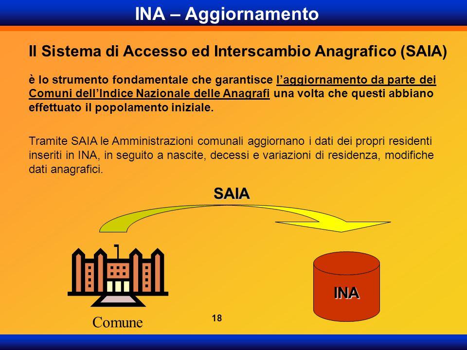 INA – Aggiornamento Il Sistema di Accesso ed Interscambio Anagrafico (SAIA) è lo strumento fondamentale che garantisce laggiornamento da parte dei Com
