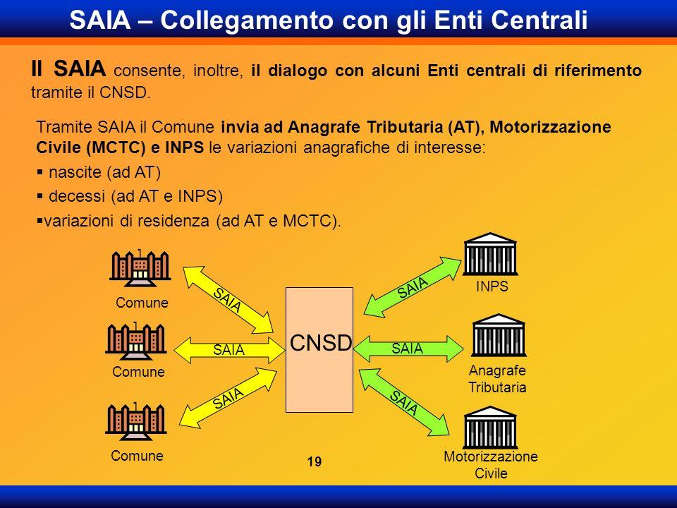 SAIA – Collegamento con gli Enti Centrali Il SAIA consente, inoltre, il dialogo con alcuni Enti centrali di riferimento tramite il CNSD. Tramite SAIA