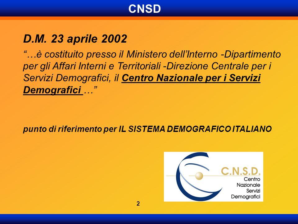 CNSD D.M. 23 aprile 2002 …è costituito presso il Ministero dellInterno -Dipartimento per gli Affari Interni e Territoriali -Direzione Centrale per i S