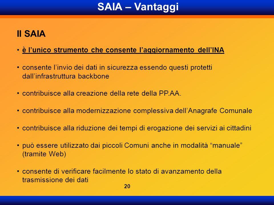 SAIA – Vantaggi Il SAIA è lunico strumento che consente laggiornamento dellINA consente linvio dei dati in sicurezza essendo questi protetti dallinfra