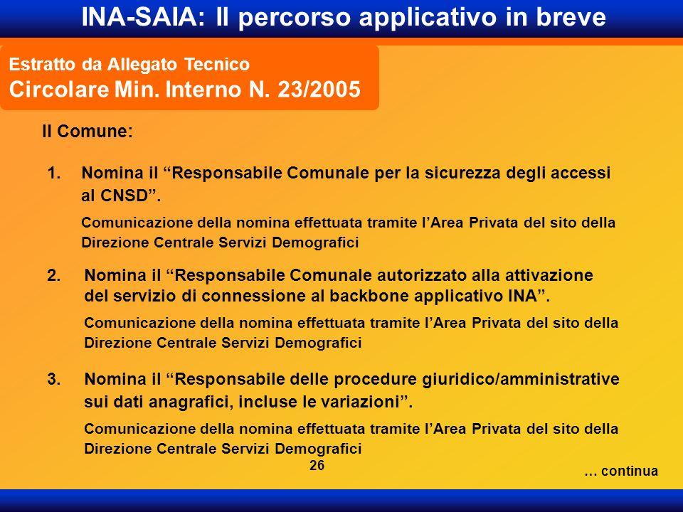 INA-SAIA: Il percorso applicativo in breve Estratto da Allegato Tecnico Circolare Min. Interno N. 23/2005 Il Comune: 1.Nomina il Responsabile Comunale