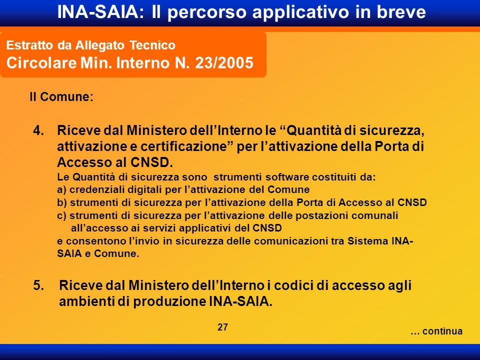 INA-SAIA: Il percorso applicativo in breve Estratto da Allegato Tecnico Circolare Min. Interno N. 23/2005 Il Comune: 4.Riceve dal Ministero dellIntern