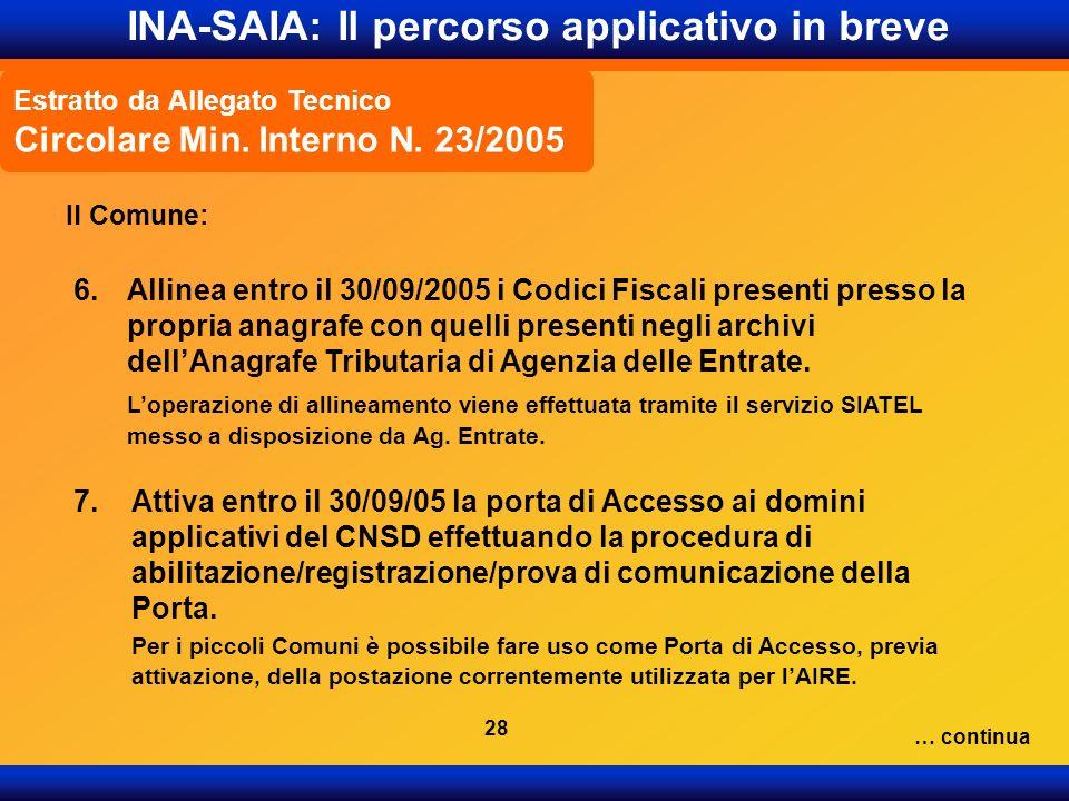INA-SAIA: Il percorso applicativo in breve Estratto da Allegato Tecnico Circolare Min. Interno N. 23/2005 Il Comune: 6.Allinea entro il 30/09/2005 i C