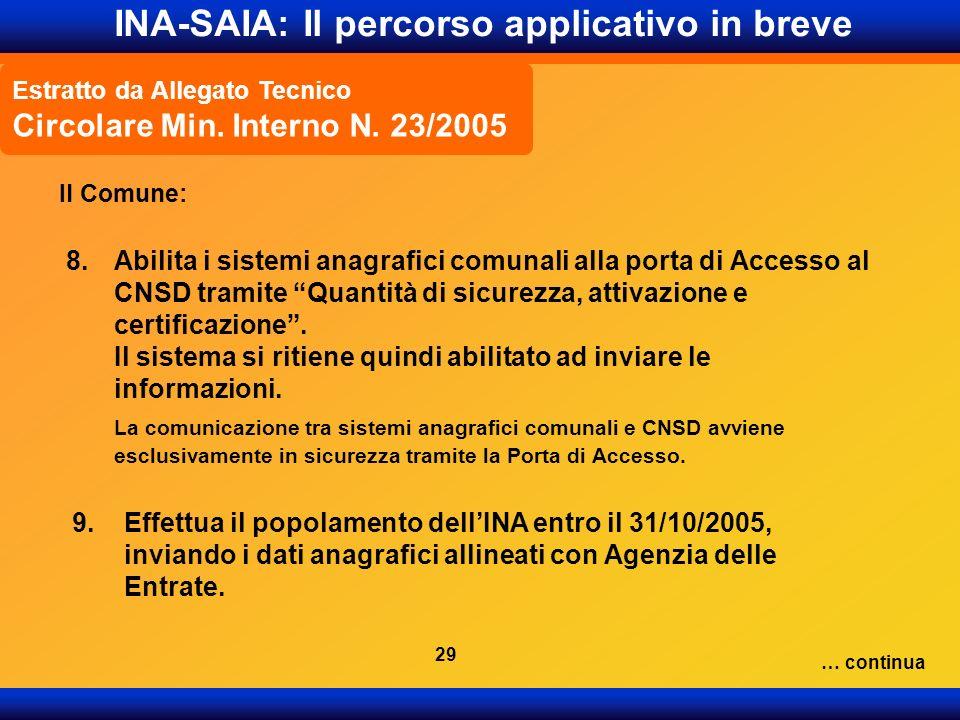 INA-SAIA: Il percorso applicativo in breve Estratto da Allegato Tecnico Circolare Min. Interno N. 23/2005 Il Comune: 8.Abilita i sistemi anagrafici co