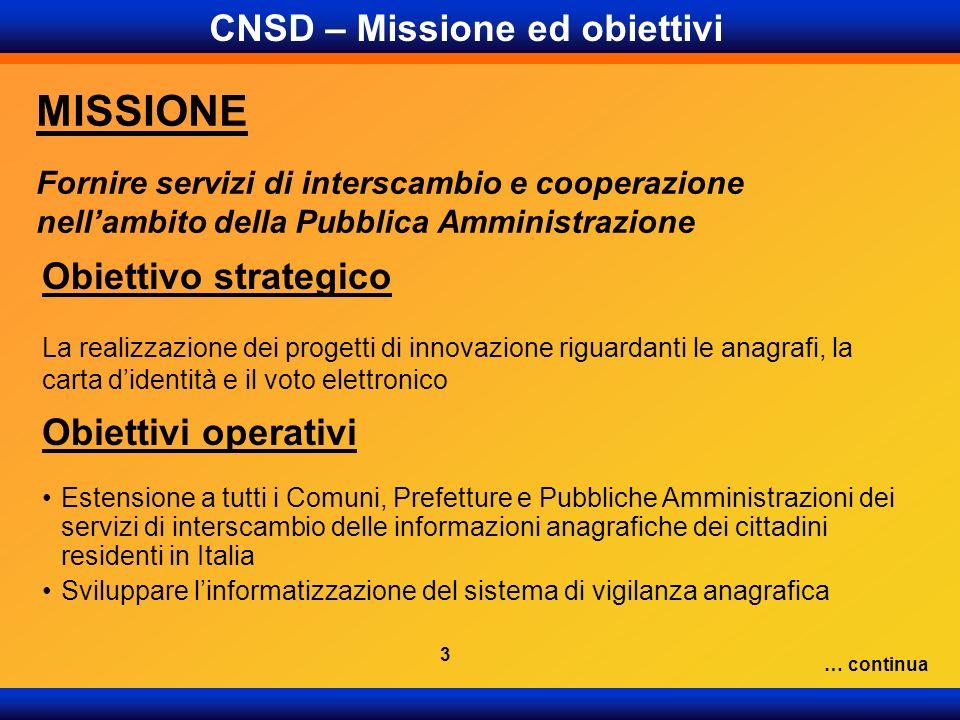 CNSD – Missione ed obiettivi MISSIONE Fornire servizi di interscambio e cooperazione nellambito della Pubblica Amministrazione Obiettivi operativi Est