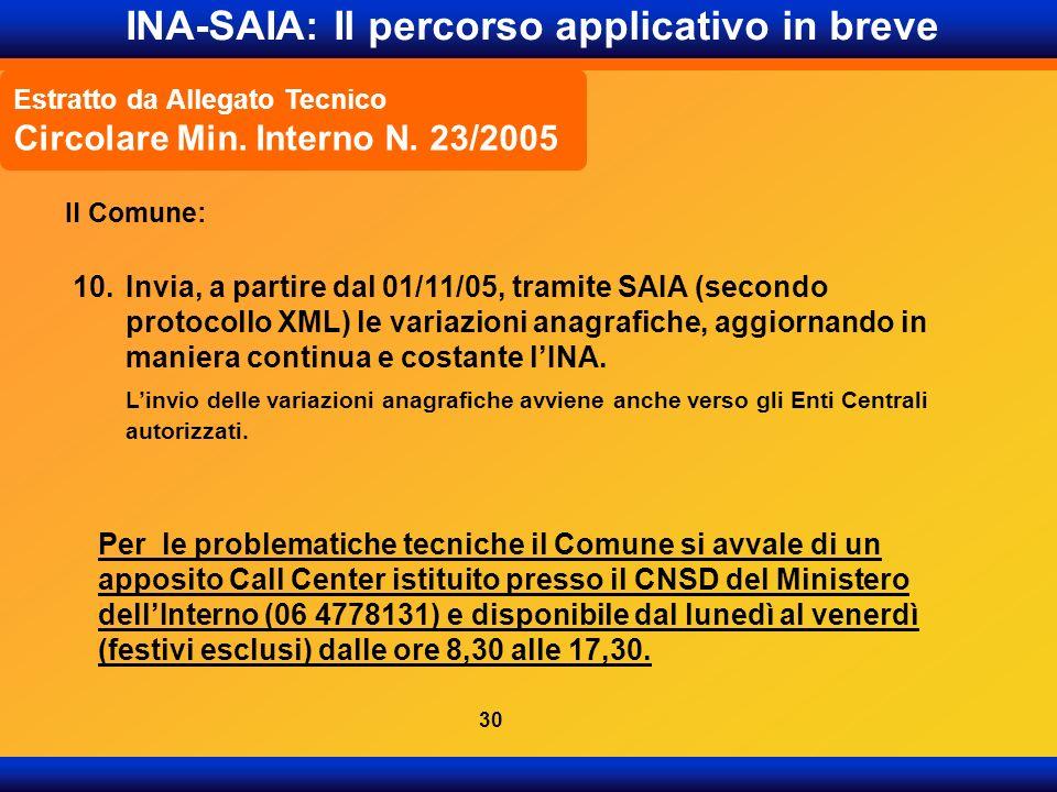 INA-SAIA: Il percorso applicativo in breve Estratto da Allegato Tecnico Circolare Min. Interno N. 23/2005 Il Comune: 10.Invia, a partire dal 01/11/05,