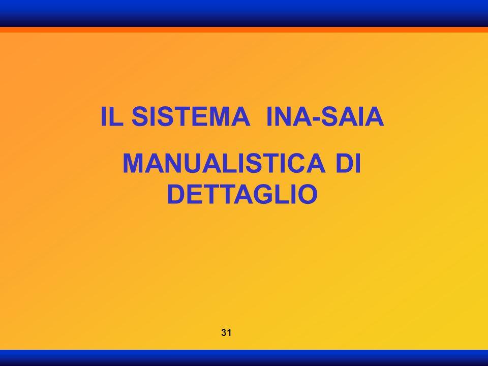IL SISTEMA INA-SAIA MANUALISTICA DI DETTAGLIO 31