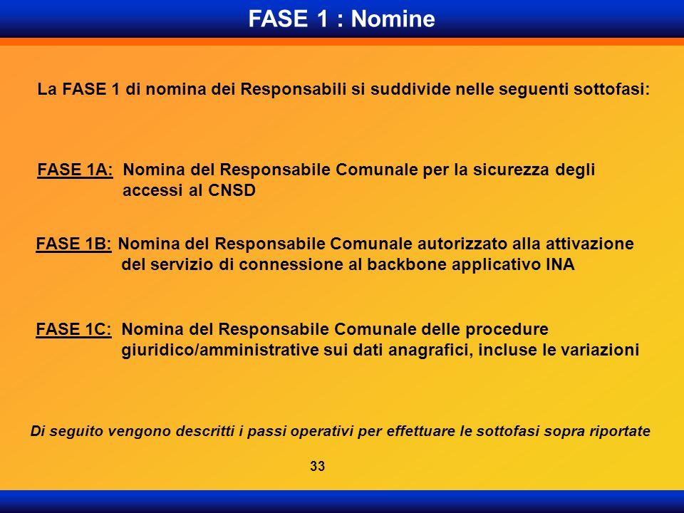 FASE 1 : Nomine La FASE 1 di nomina dei Responsabili si suddivide nelle seguenti sottofasi: FASE 1A:Nomina del Responsabile Comunale per la sicurezza