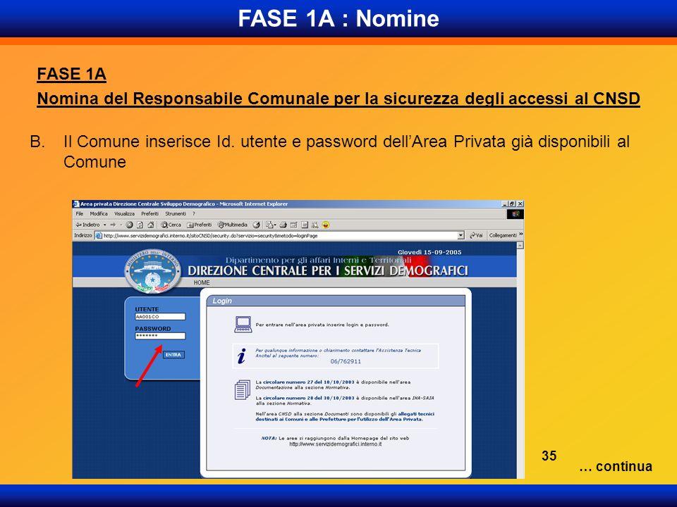 FASE 1A : Nomine FASE 1A Nomina del Responsabile Comunale per la sicurezza degli accessi al CNSD B.Il Comune inserisce Id. utente e password dellArea