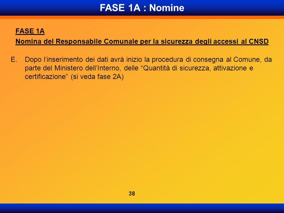 FASE 1A : Nomine FASE 1A Nomina del Responsabile Comunale per la sicurezza degli accessi al CNSD E.Dopo linserimento dei dati avrà inizio la procedura