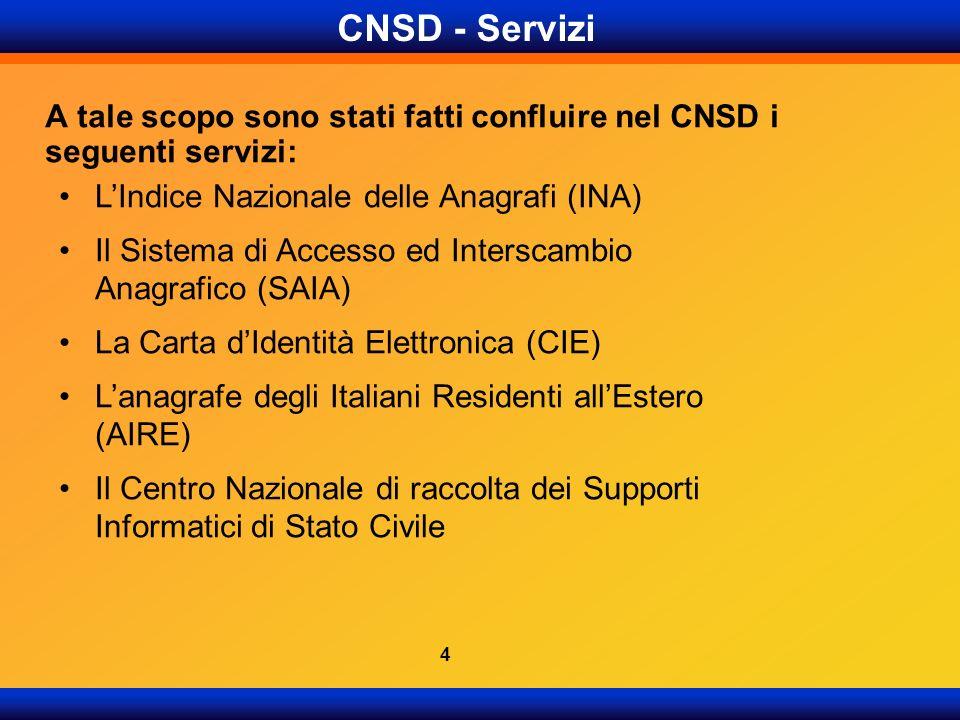 CNSD - Servizi A tale scopo sono stati fatti confluire nel CNSD i seguenti servizi: LIndice Nazionale delle Anagrafi (INA) Il Sistema di Accesso ed In