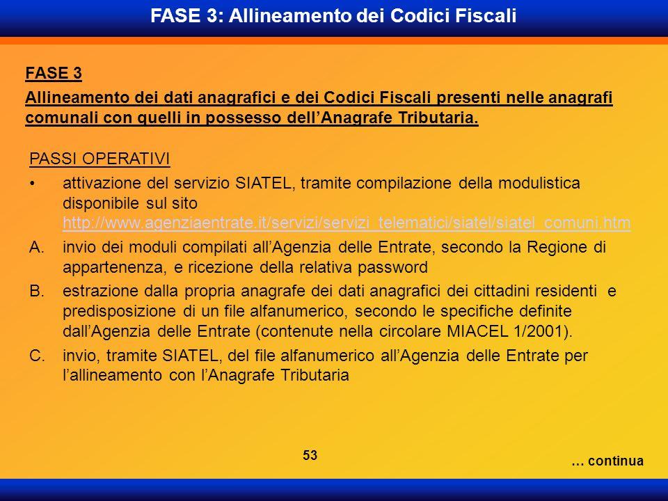 FASE 3: Allineamento dei Codici Fiscali PASSI OPERATIVI attivazione del servizio SIATEL, tramite compilazione della modulistica disponibile sul sito h