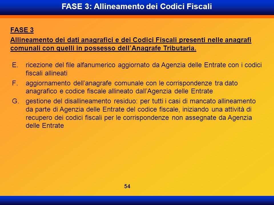FASE 3: Allineamento dei Codici Fiscali E.ricezione del file alfanumerico aggiornato da Agenzia delle Entrate con i codici fiscali allineati F.aggiorn