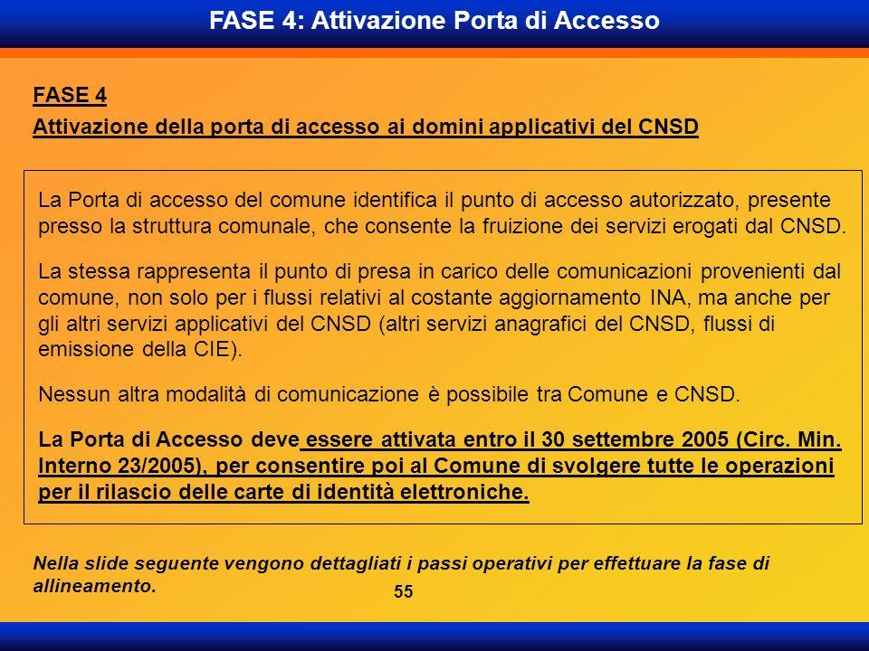 FASE 4: Attivazione Porta di Accesso FASE 4 Attivazione della porta di accesso ai domini applicativi del CNSD Nella slide seguente vengono dettagliati