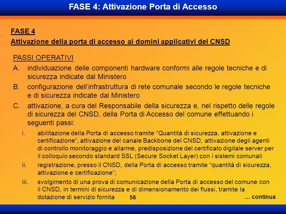 i.abilitazione della Porta di accesso tramite Quantità di sicurezza, attivazione e certificazione, attivazione del canale Backbone del CNSD, attivazio
