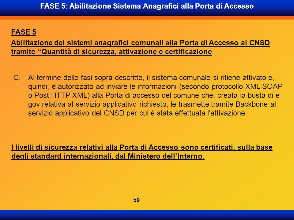 FASE 5: Abilitazione Sistema Anagrafici alla Porta di Accesso FASE 5 Abilitazione dei sistemi anagrafici comunali alla Porta di Accesso al CNSD tramit