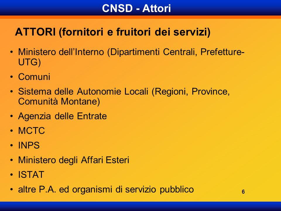 CNSD - Attori ATTORI (fornitori e fruitori dei servizi) Ministero dellInterno (Dipartimenti Centrali, Prefetture- UTG) Comuni Sistema delle Autonomie