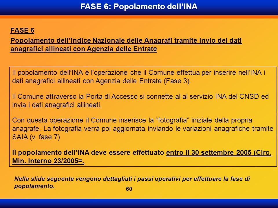 FASE 6: Popolamento dellINA FASE 6 Popolamento dellIndice Nazionale delle Anagrafi tramite invio dei dati anagrafici allineati con Agenzia delle Entra